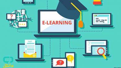 تصویر از اعتبار مدرک دانشگاه مجازی | دوره های الکترونیک در داخل و خارج از کشور